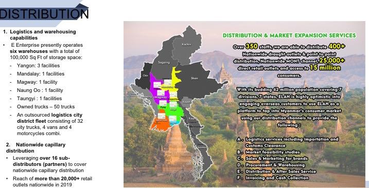 Myanmar – Elan Logistics